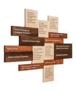 Wood Donor Wall Giving Levels - Donor Walls Recognition Displays